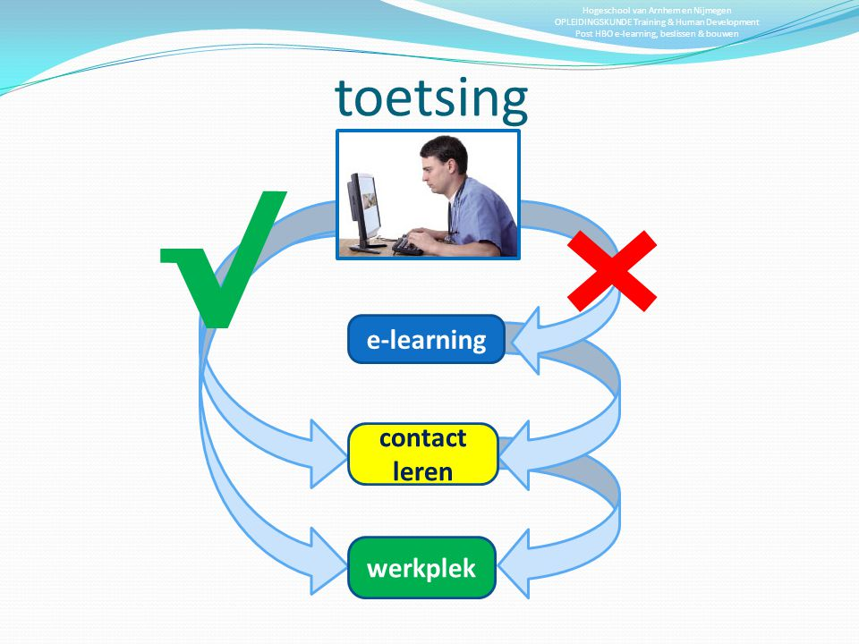 toetsing √ e-learning contact leren werkplek