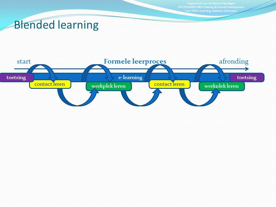 Blended learning start Formele leerproces afronding toetsing