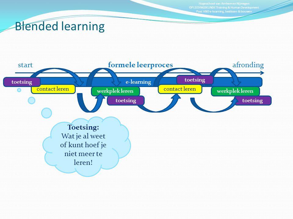 Wat je al weet of kunt hoef je niet meer te leren!