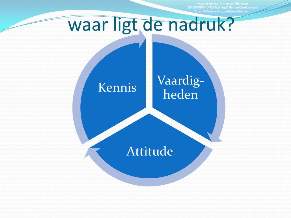 waar ligt de nadruk Vaardig-heden Attitude Kennis