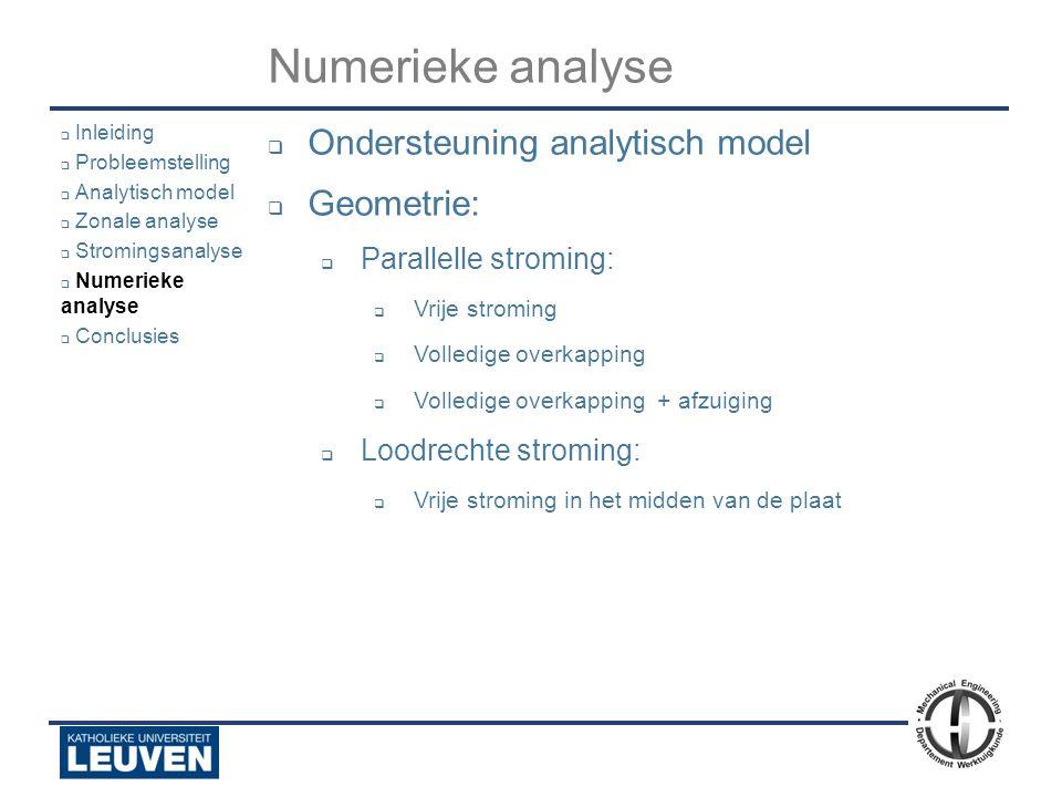 Numerieke analyse Ondersteuning analytisch model Geometrie: