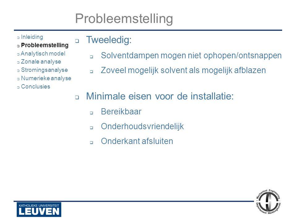 Probleemstelling Tweeledig: Minimale eisen voor de installatie: