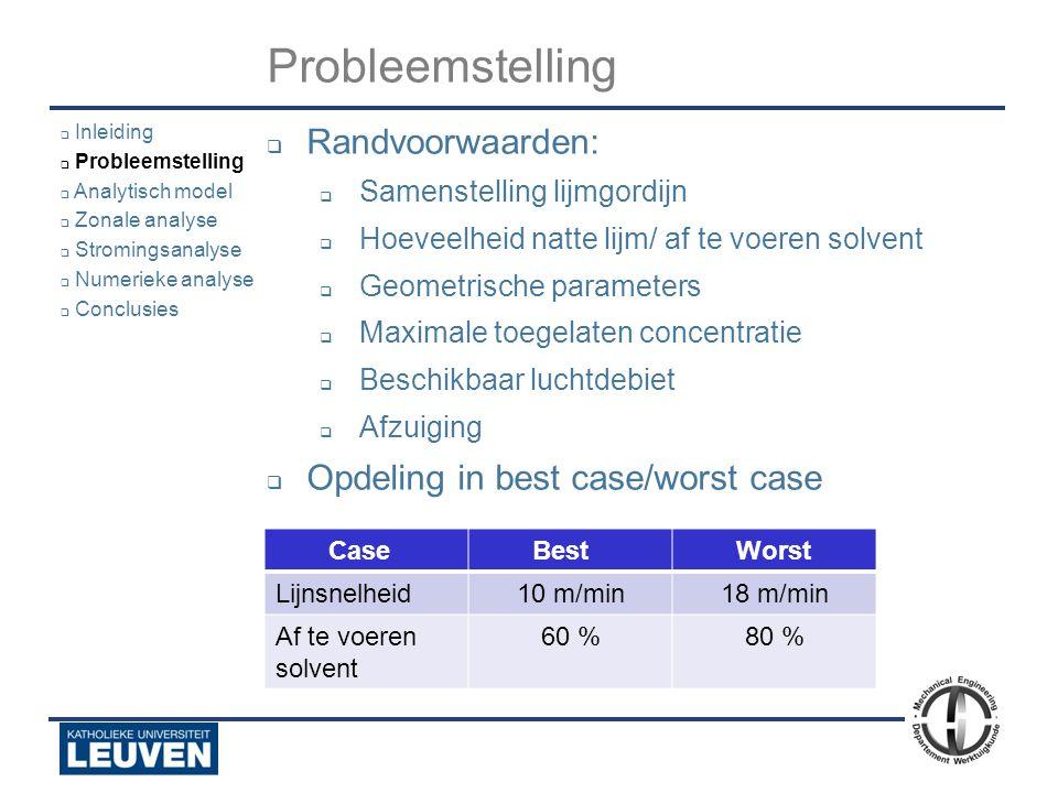 Probleemstelling Randvoorwaarden: Opdeling in best case/worst case