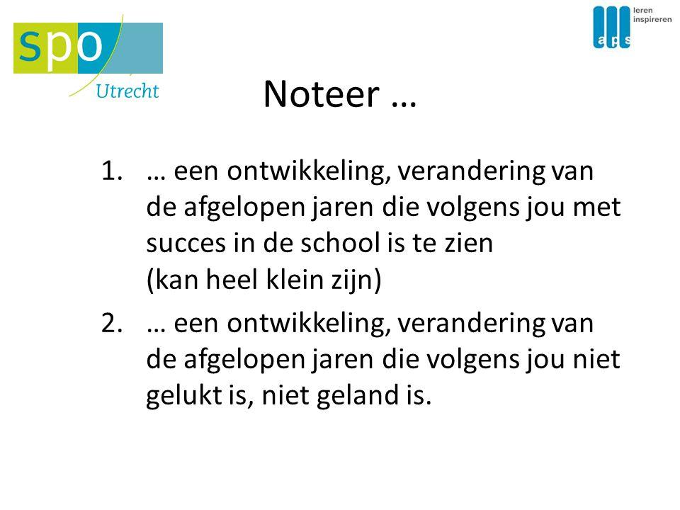 Noteer … … een ontwikkeling, verandering van de afgelopen jaren die volgens jou met succes in de school is te zien (kan heel klein zijn)