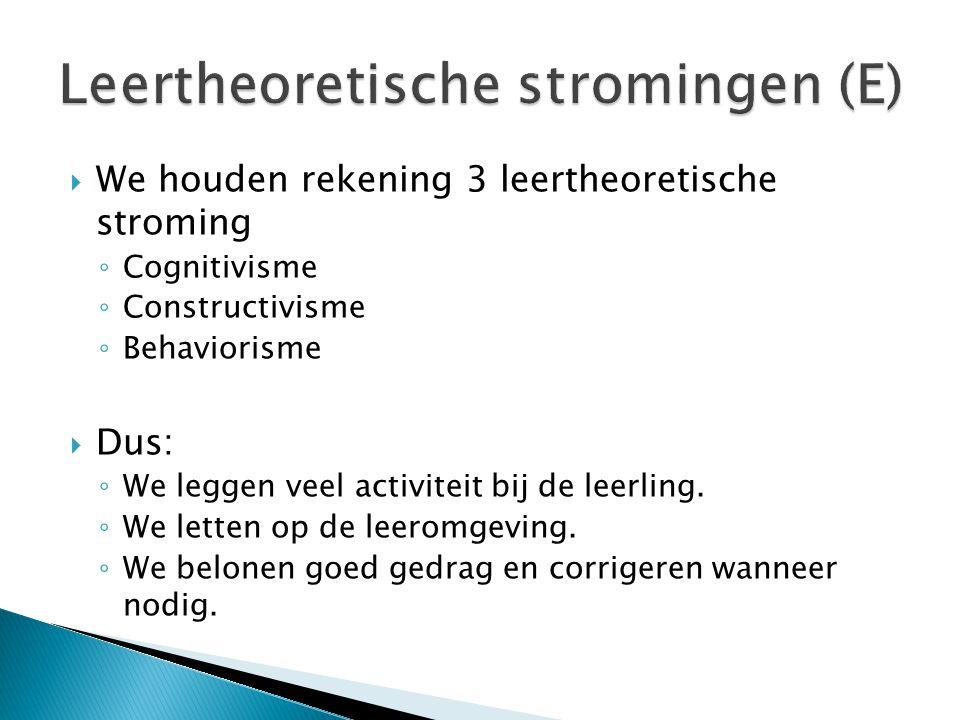 Leertheoretische stromingen (E)