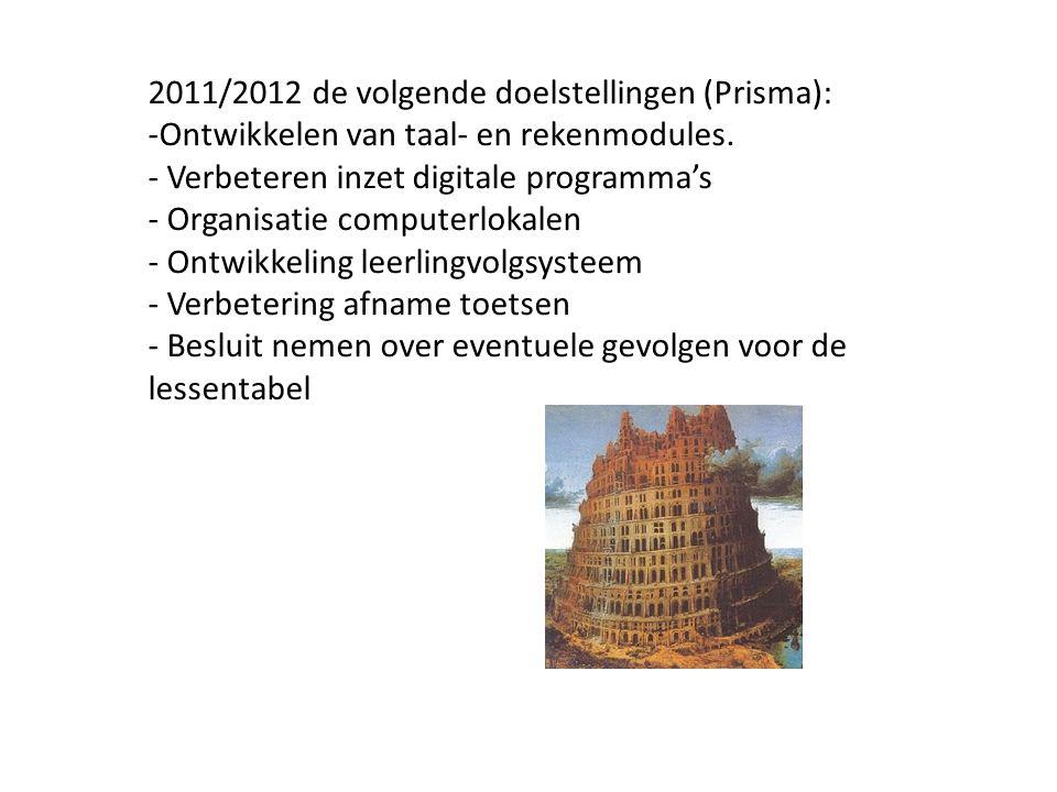 2011/2012 de volgende doelstellingen (Prisma):