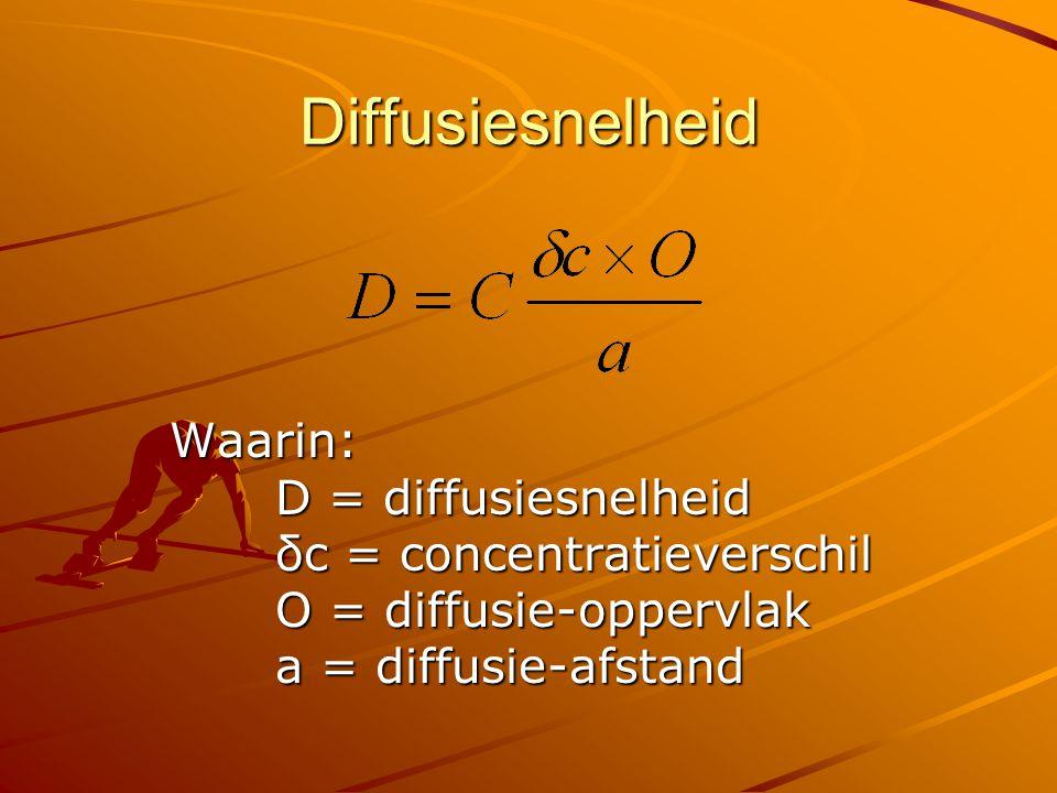 Diffusiesnelheid Waarin: D = diffusiesnelheid δc = concentratieverschil O = diffusie-oppervlak a = diffusie-afstand.