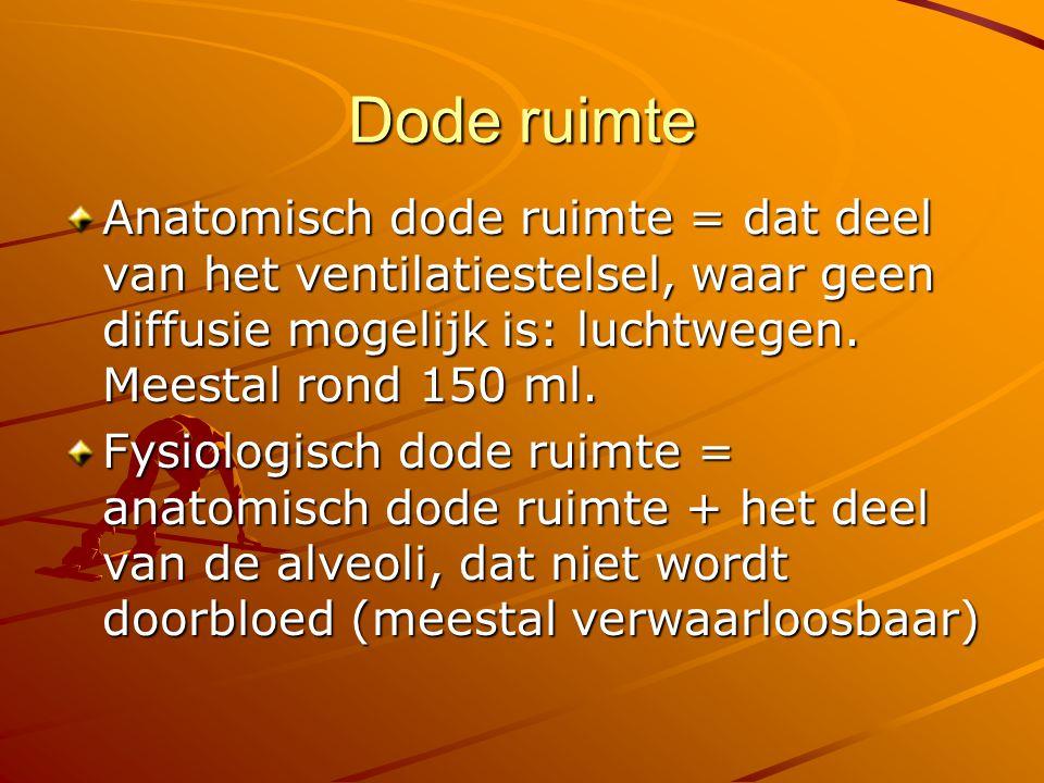 Dode ruimte Anatomisch dode ruimte = dat deel van het ventilatiestelsel, waar geen diffusie mogelijk is: luchtwegen. Meestal rond 150 ml.