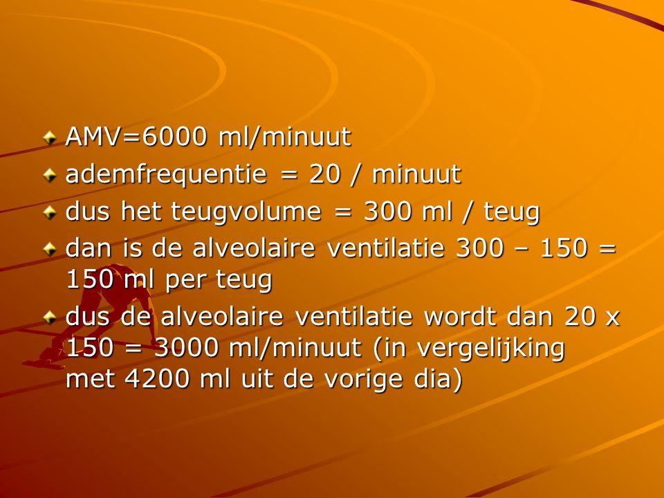 AMV=6000 ml/minuut ademfrequentie = 20 / minuut. dus het teugvolume = 300 ml / teug. dan is de alveolaire ventilatie 300 – 150 = 150 ml per teug.