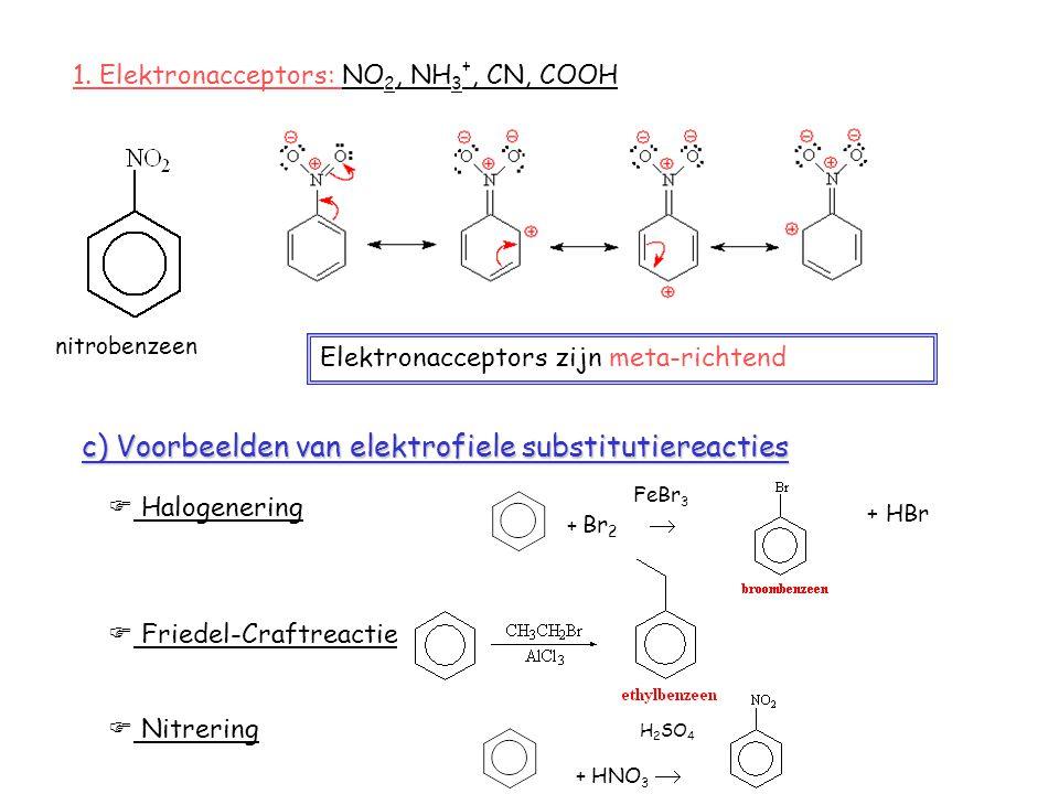 c) Voorbeelden van elektrofiele substitutiereacties