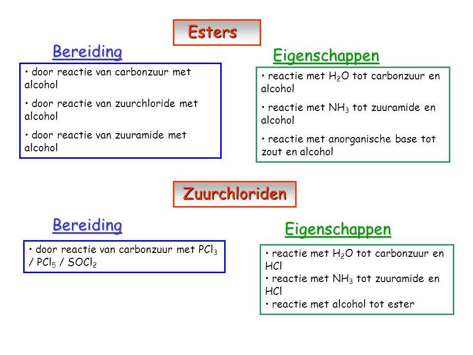 Esters Bereiding Eigenschappen Zuurchloriden Bereiding Eigenschappen