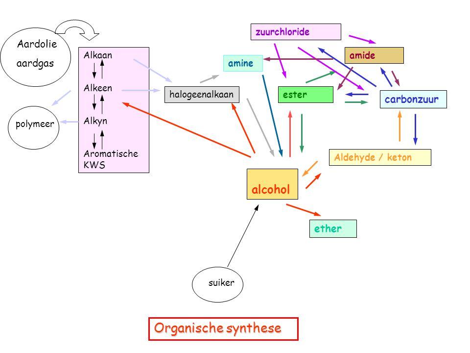 Organische synthese Aardolie aardgas carbonzuur ether zuurchloride