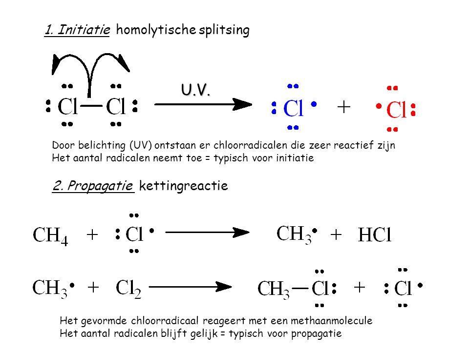 U.V. 1. Initiatie homolytische splitsing 2. Propagatie kettingreactie