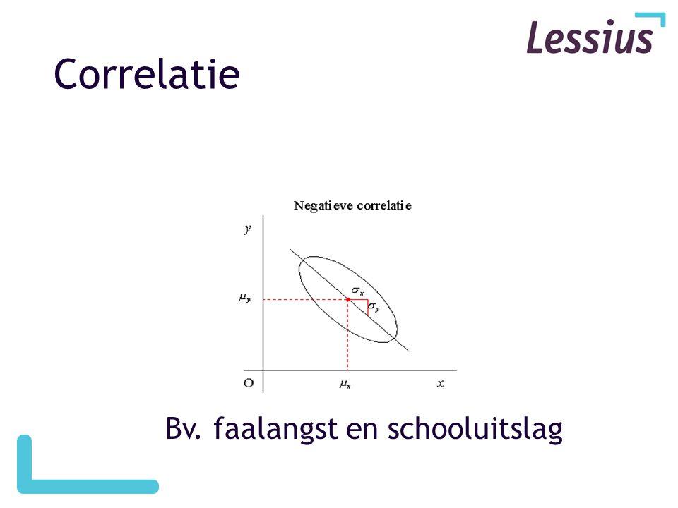 Correlatie Bv. faalangst en schooluitslag