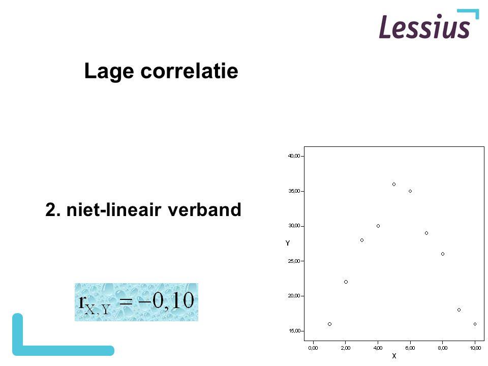 Lage correlatie 2. niet-lineair verband