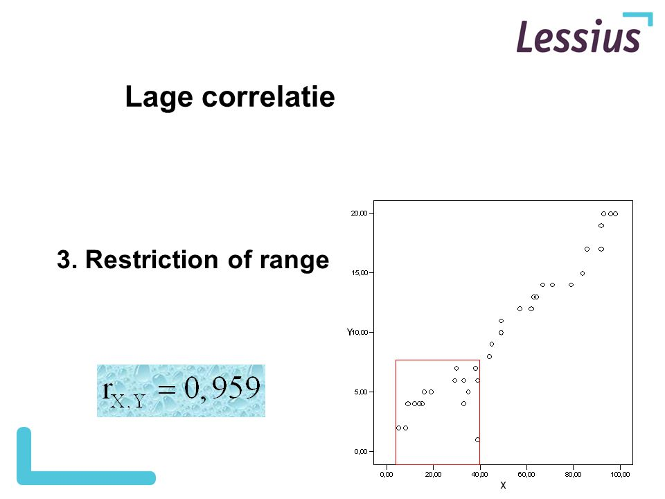 Lage correlatie 3. Restriction of range