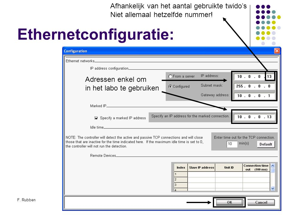 Ethernetconfiguratie: