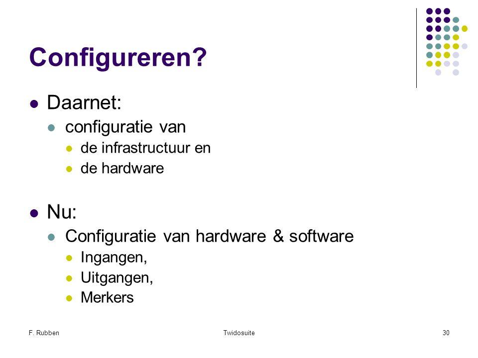 Configureren Daarnet: Nu: configuratie van