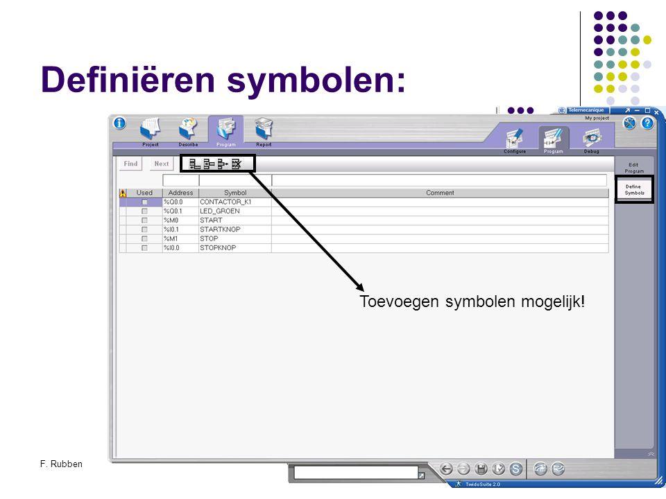 Definiëren symbolen: Toevoegen symbolen mogelijk! F. Rubben Twidosuite