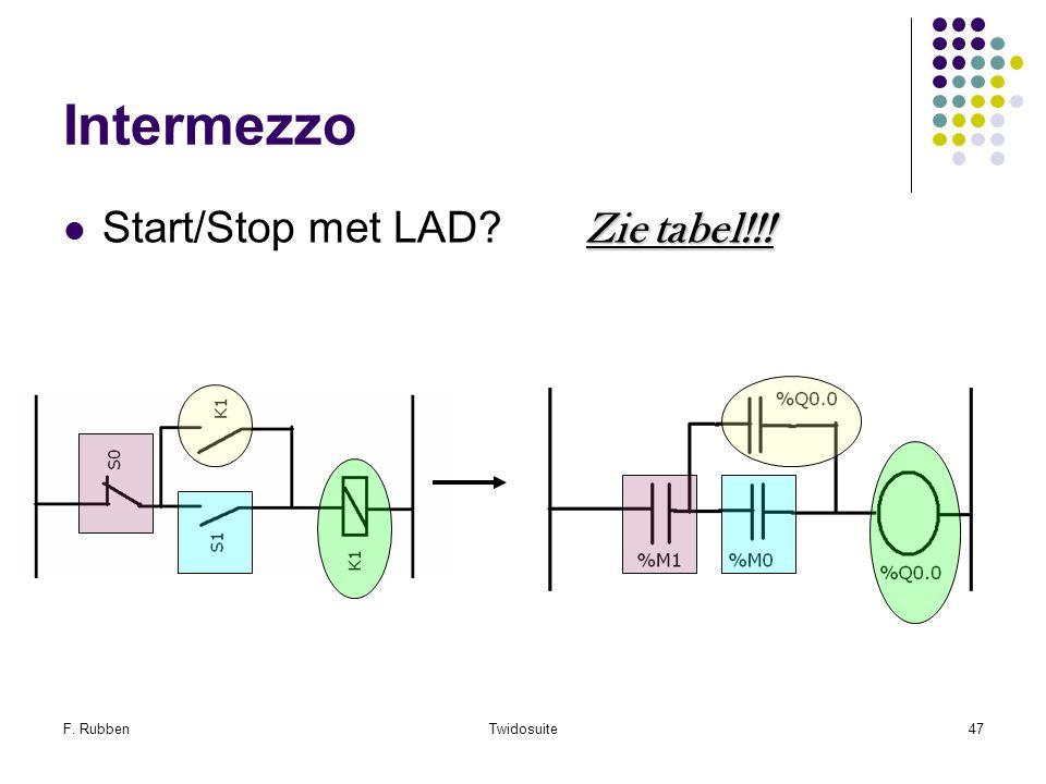 Intermezzo Start/Stop met LAD Zie tabel!!! F. Rubben Twidosuite