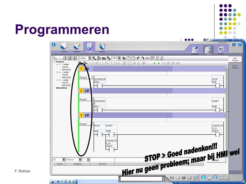 Programmeren STOP > Goed nadenken!!!