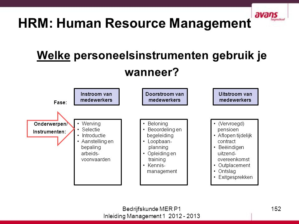 HRM: Human Resource Management