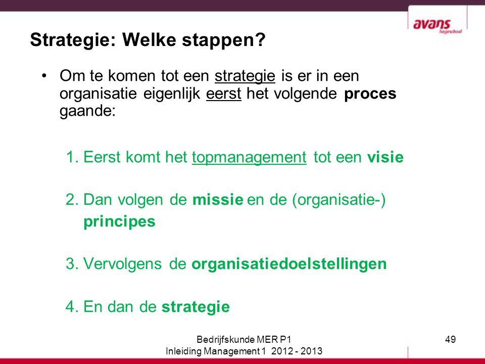Strategie: Welke stappen