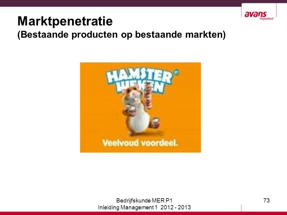 Marktpenetratie (Bestaande producten op bestaande markten)