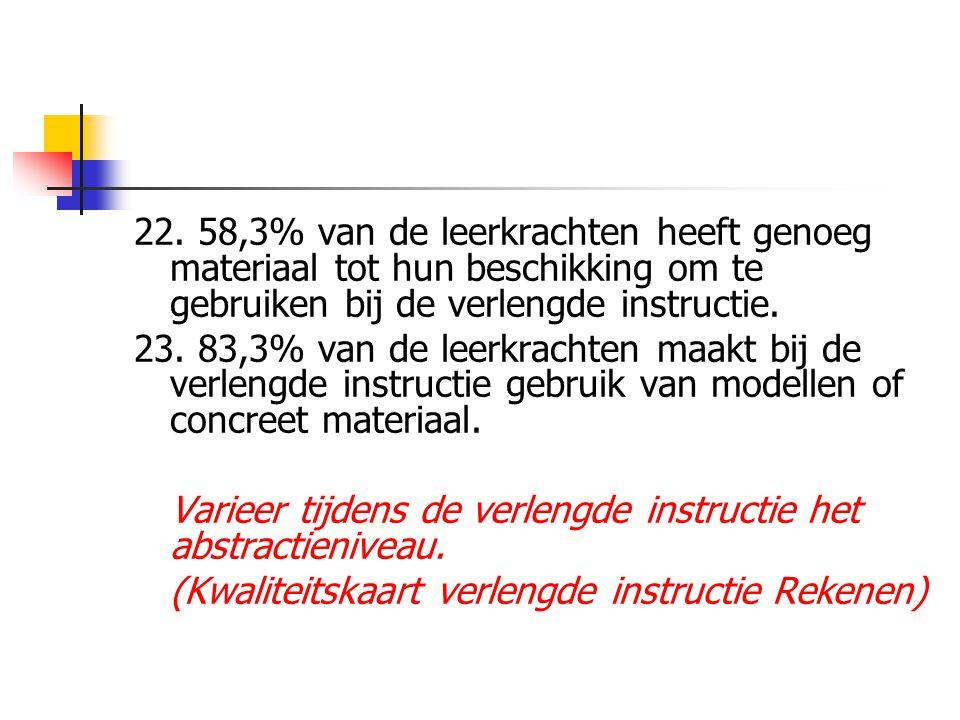 22. 58,3% van de leerkrachten heeft genoeg materiaal tot hun beschikking om te gebruiken bij de verlengde instructie.
