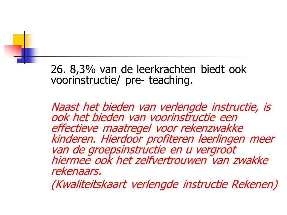 26. 8,3% van de leerkrachten biedt ook voorinstructie/ pre- teaching.
