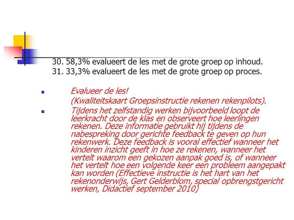 30. 58,3% evalueert de les met de grote groep op inhoud.