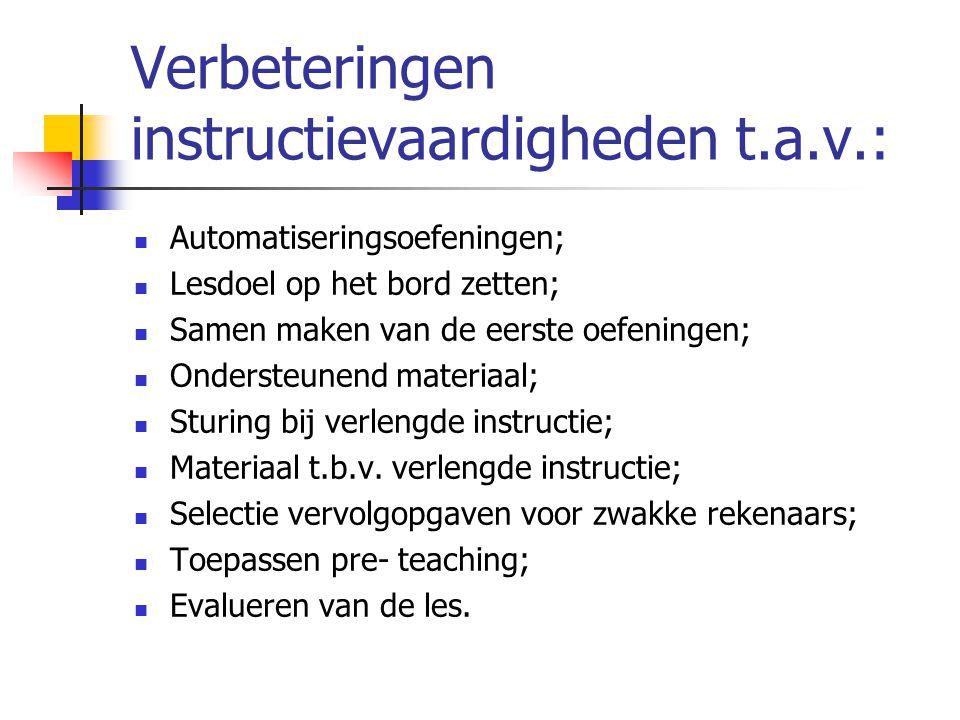 Verbeteringen instructievaardigheden t.a.v.: