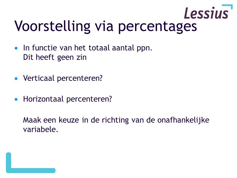 Voorstelling via percentages