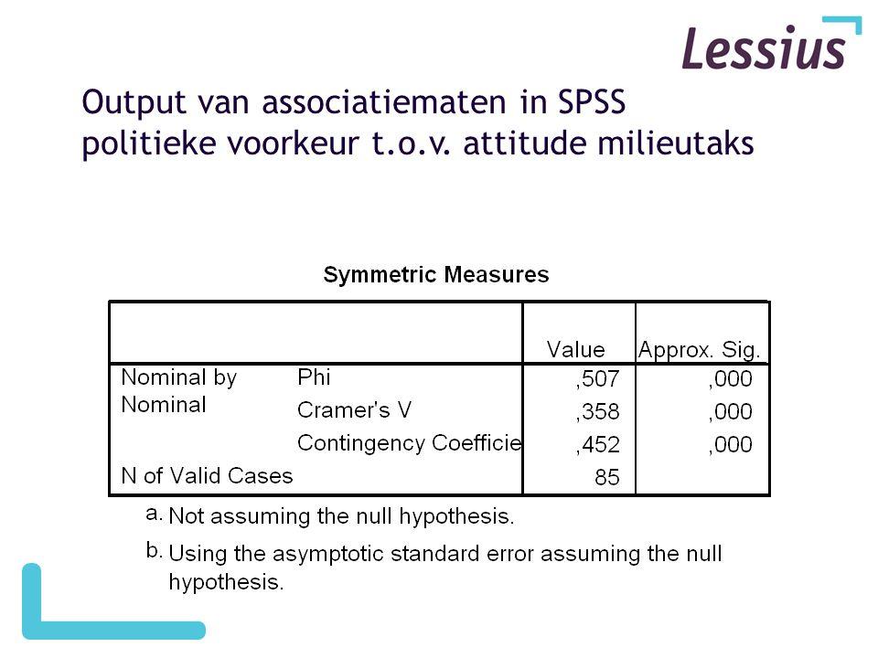 Output van associatiematen in SPSS politieke voorkeur t. o. v