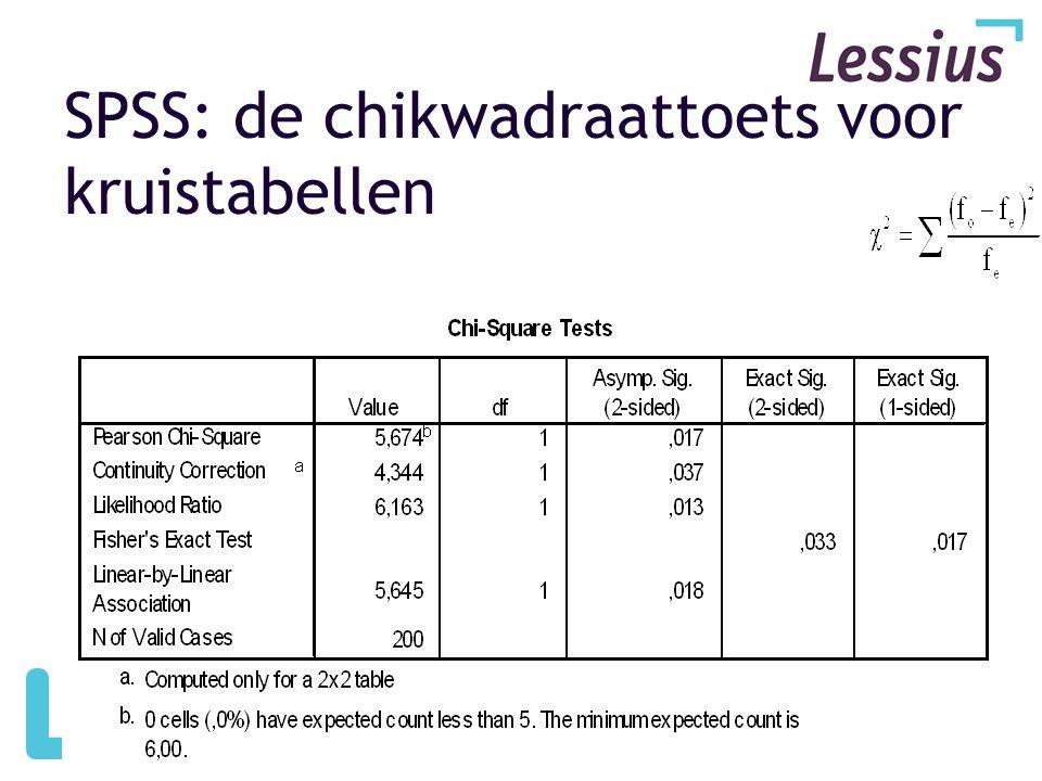 SPSS: de chikwadraattoets voor kruistabellen