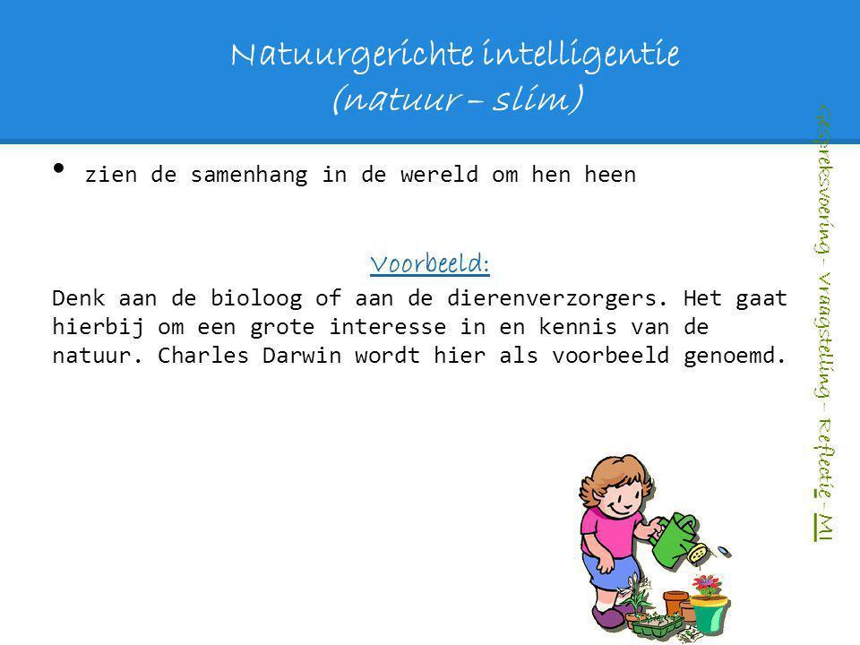 Natuurgerichte intelligentie (natuur – slim)