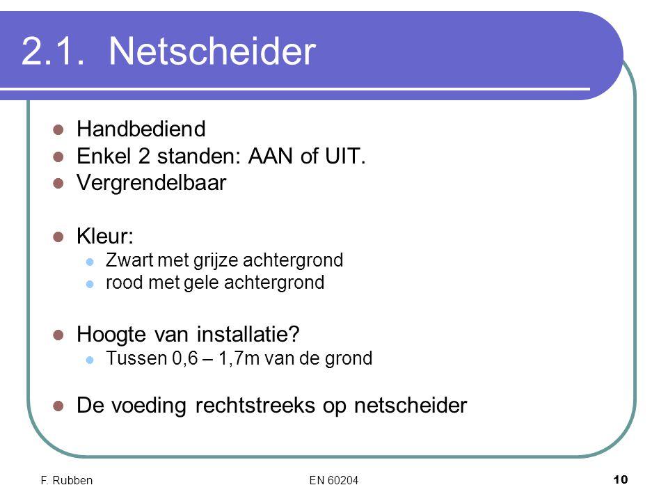 2.1. Netscheider Handbediend Enkel 2 standen: AAN of UIT.