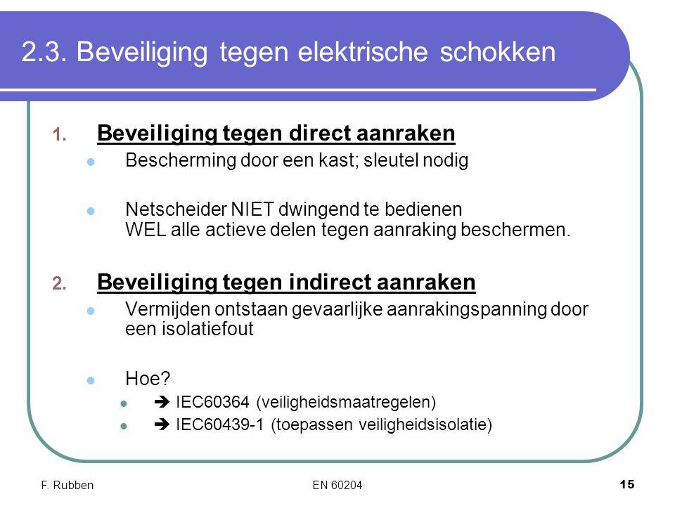 2.3. Beveiliging tegen elektrische schokken