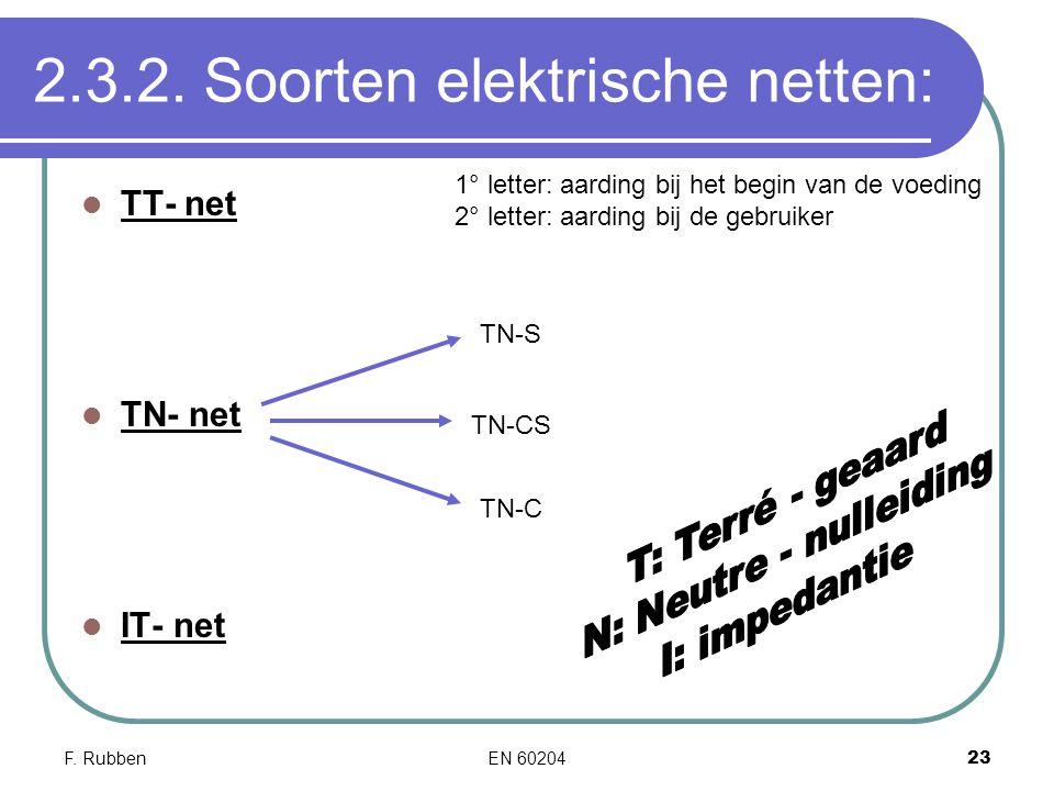 2.3.2. Soorten elektrische netten: