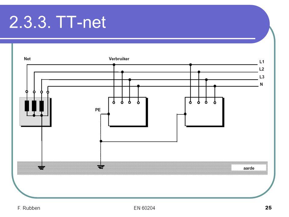 2.3.3. TT-net F. Rubben EN 60204