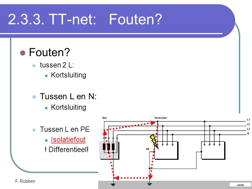 2.3.3. TT-net: Fouten Fouten Tussen L en N: tussen 2 L: Kortsluiting