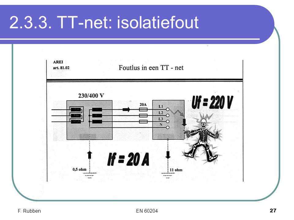 2.3.3. TT-net: isolatiefout F. Rubben EN 60204