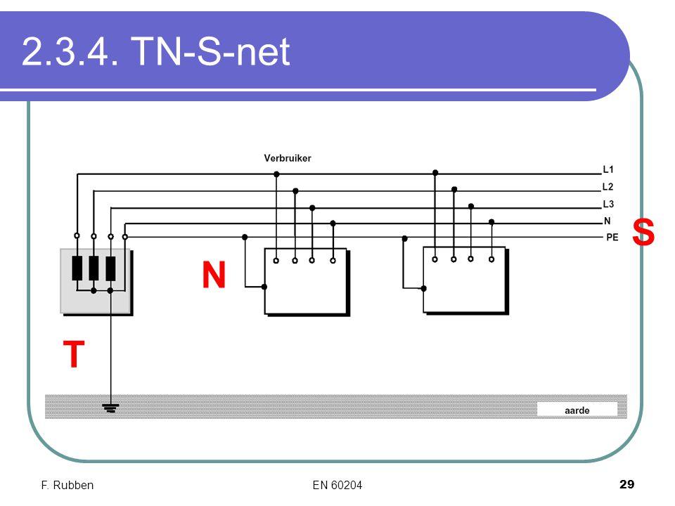 2.3.4. TN-S-net S N T F. Rubben EN 60204