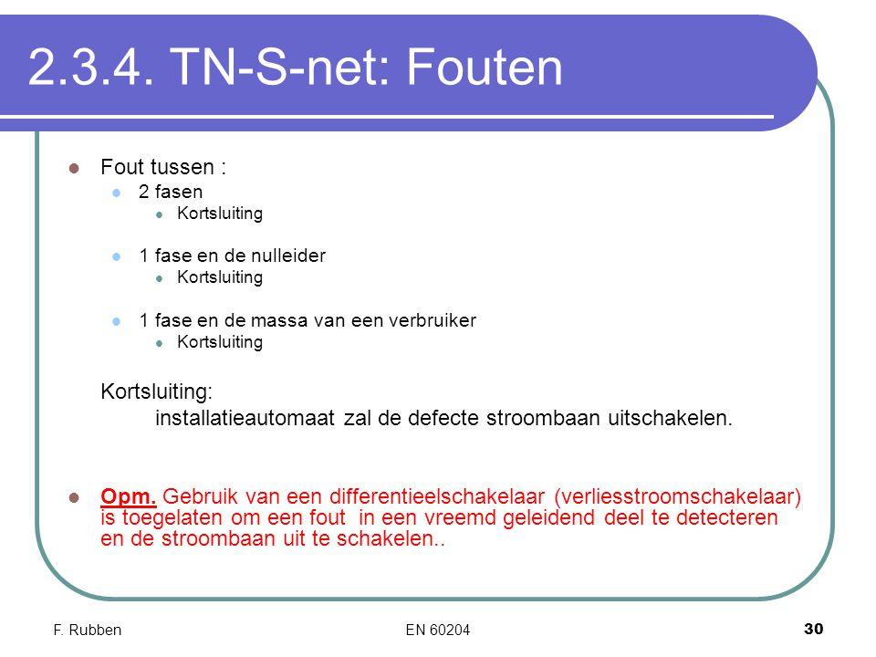 2.3.4. TN-S-net: Fouten Fout tussen : Kortsluiting:
