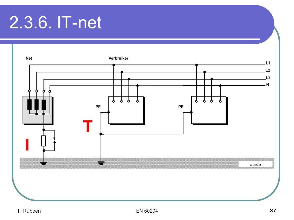 2.3.6. IT-net T I F. Rubben EN 60204
