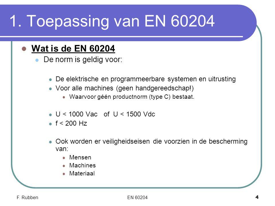 1. Toepassing van EN 60204 Wat is de EN 60204 De norm is geldig voor:
