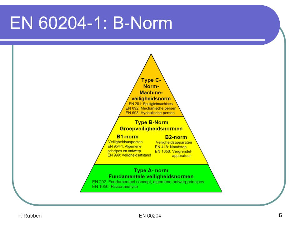 EN 60204-1: B-Norm F. Rubben EN 60204