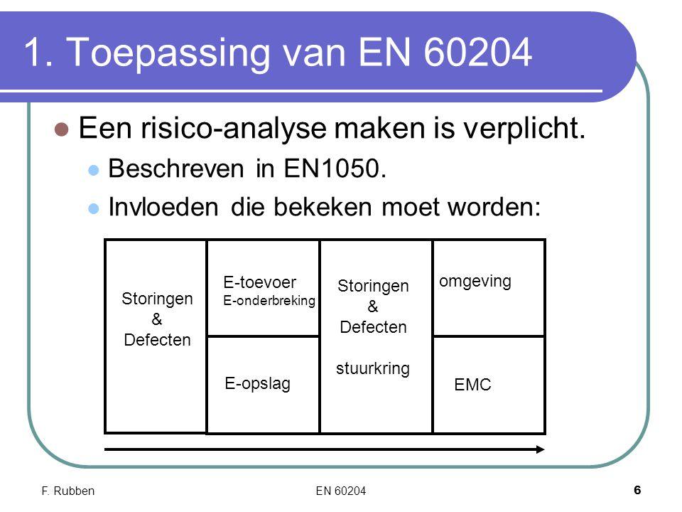 1. Toepassing van EN 60204 Een risico-analyse maken is verplicht.