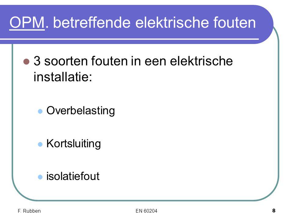 OPM. betreffende elektrische fouten