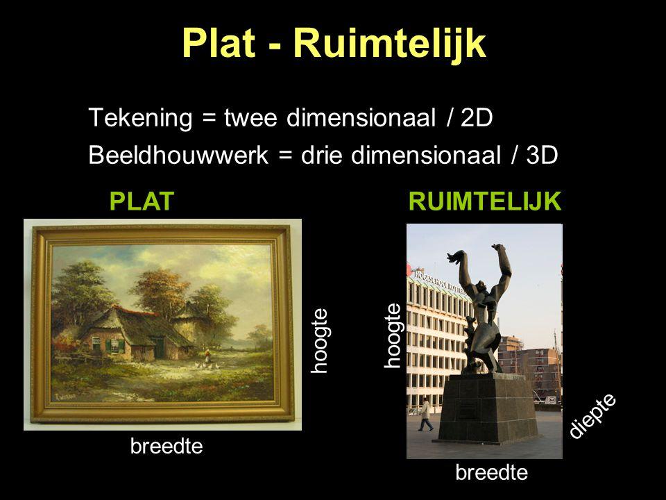 Plat - Ruimtelijk Tekening = twee dimensionaal / 2D